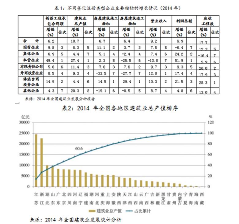 南京到广东需要多少天